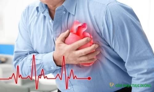 hội chứng suy tim