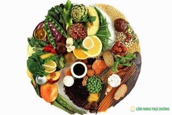 nguyên tắc ăn thực dưỡng